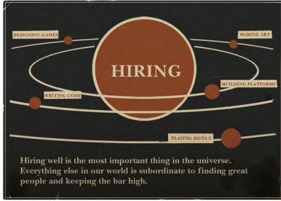 Value of hiring at Valve per employee handbook